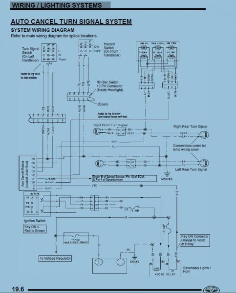Victory Vegas Wiring Diagram - Wiring Diagrams Blogpalox-france.fr